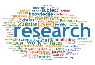 textisbeautiful_what_is_research_wiki