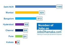 Jobsdhamaka.com